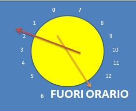 fuori orario- Orologio