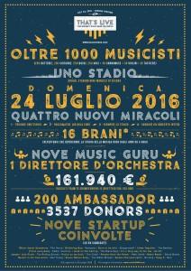 Rockin'1000 Cesena 2016 Dicono di noi