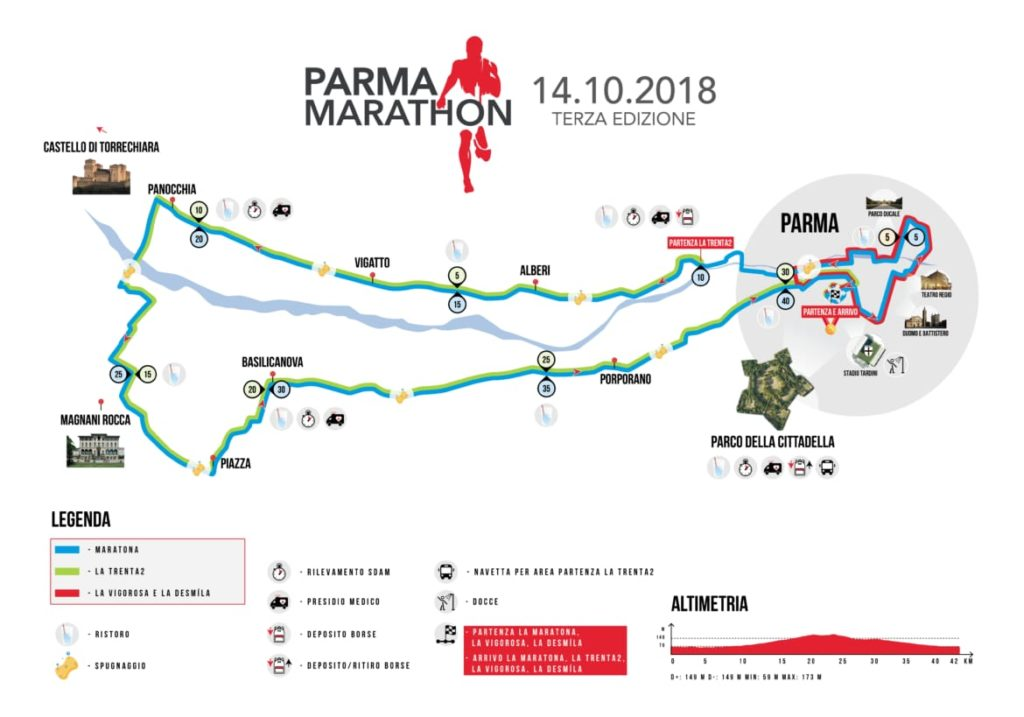 PARMA MARATHON GARA PODISTICA Basilicanova 2018
