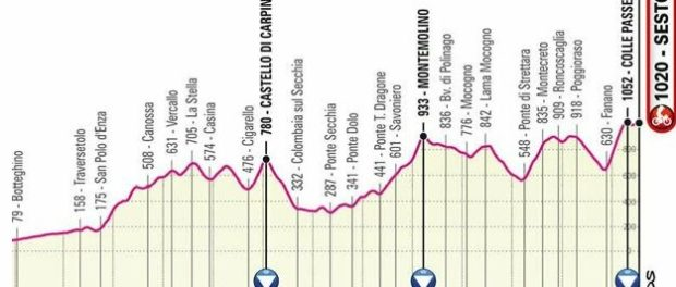 Giro d'Italia 2021-tappa-Piacenza-SestolaGiro d'Italia 2021-tappa-Piacenza-Sestola